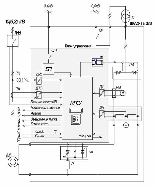 M - синхронный двигатель;